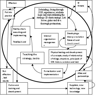 Church seating chart template